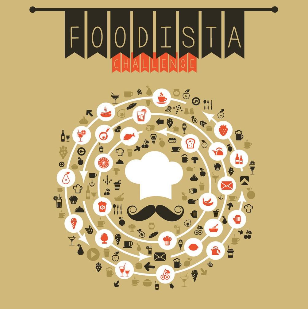 Résultat de la Foodista Challenge #79 ~ Nouvelle marraine…